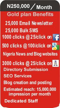 Online20Advertising plan 250000