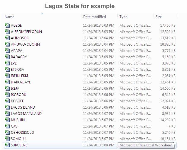 Lagos state database